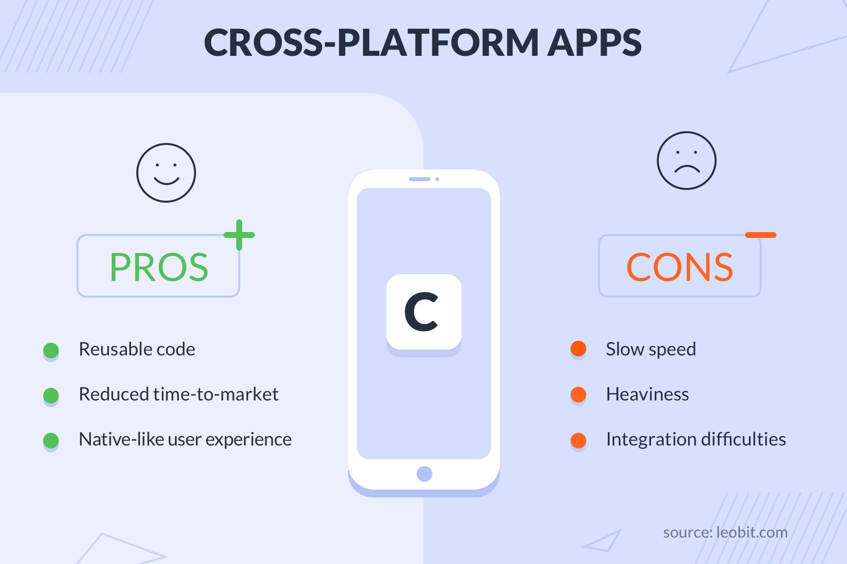 Advantages and disadvantages of cross-platform app development