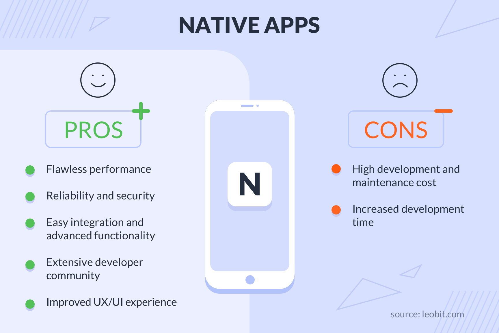 pros and cons of native application development