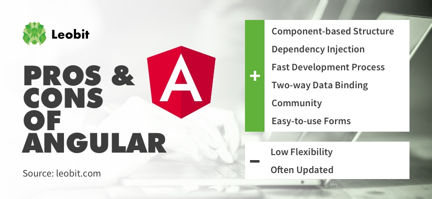 Pros and cons of Angular programming language