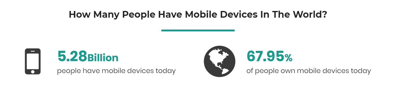 Number of mobile devices owners in the world
