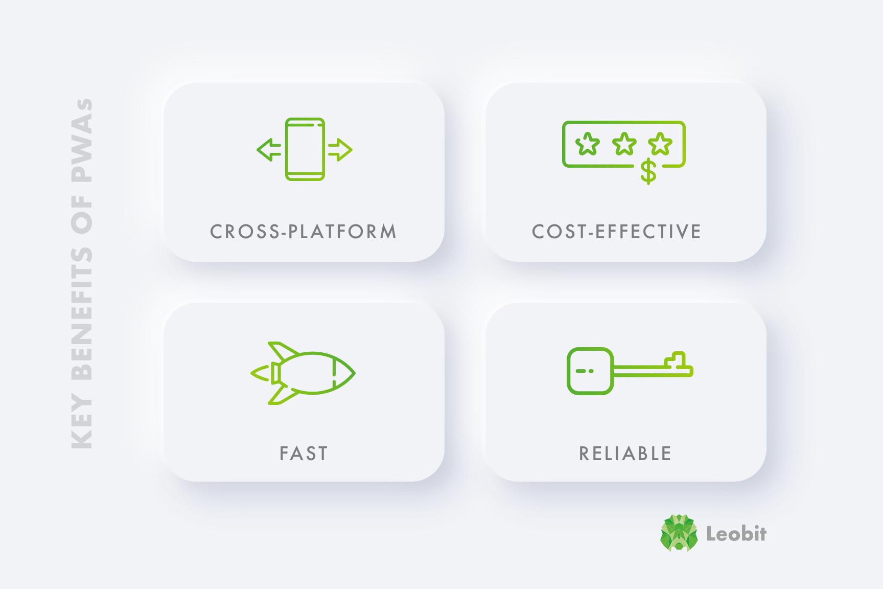 Key benefits of progressive web apps
