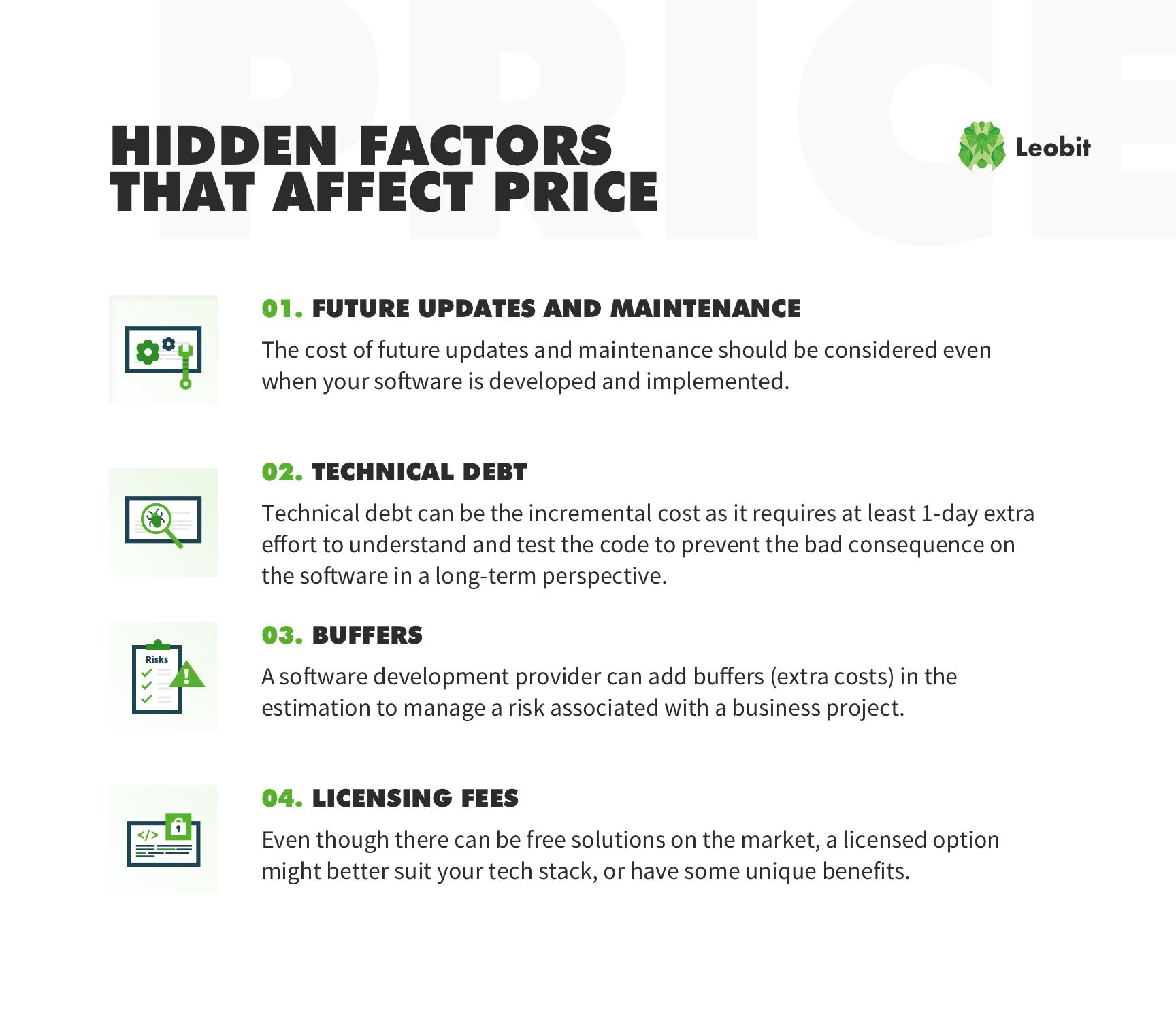 Hidden factors that affect Software development budget